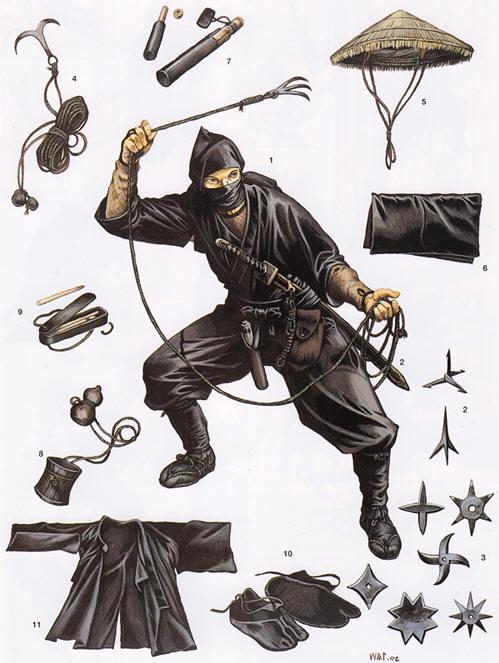 Ninja_Gear