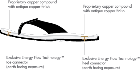 shoe_diagram_s